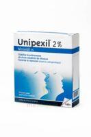 Unipexil 2 Pour Cent,solution Pour Application Cutanée à Saint-Médard-en-Jalles