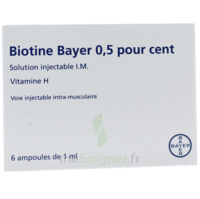 Biotine Bayer 0,5 Pour Cent, Solution Injectable I.m. à Saint-Médard-en-Jalles